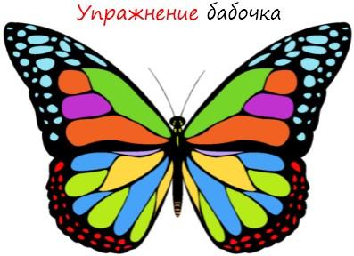упражнение бабочка, сведение рук в тренажере