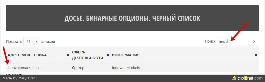 innovatemarkets.com