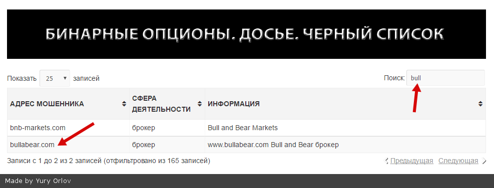 Binary Broker Bull and Bear