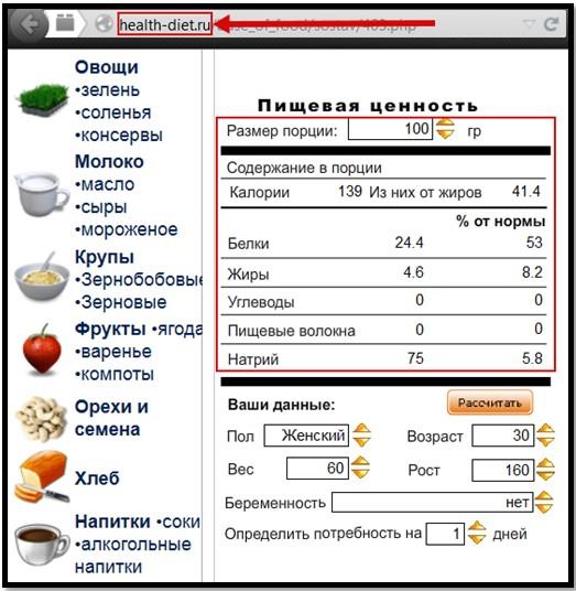 Количество белка при сушке