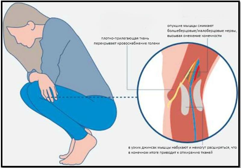 Влияние спермы на кожу