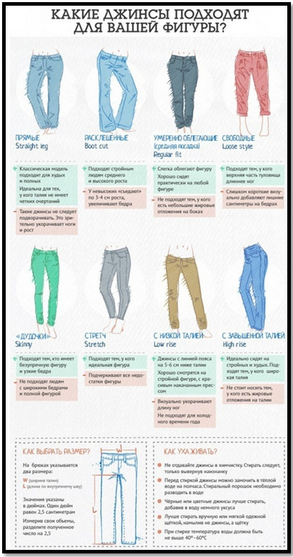 Как правильно подобрать джинсы по фигуре