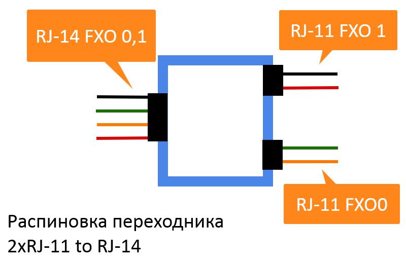 распиновка 2хRJ-11 tj RJ-14