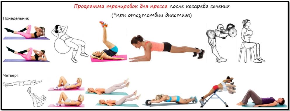 Атлас упражнений программы тренировок №2 после кесарева сечения