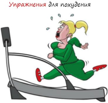 упражнения для похудения быстрого сжигания жира