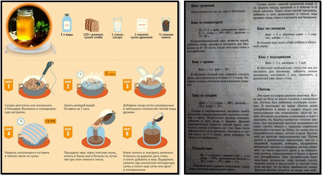 Чем полезен квас? Рецепты домашнего кваса.