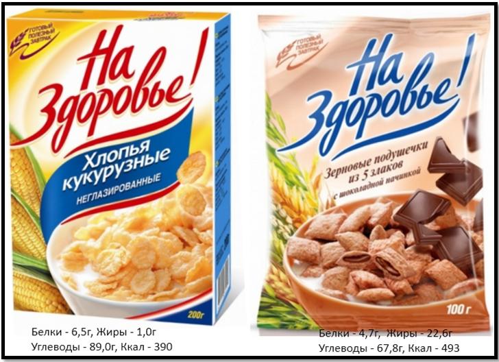 """Производители полезеных продуктов. Пищевая ценность продуктов от """"Кунцево""""."""
