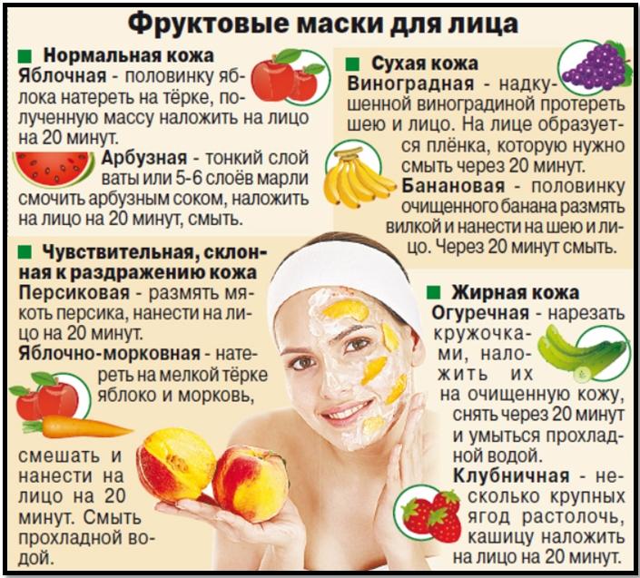 Картинки: Рецепты омолаживающих масок для увядающей кожи лица (Картинки)