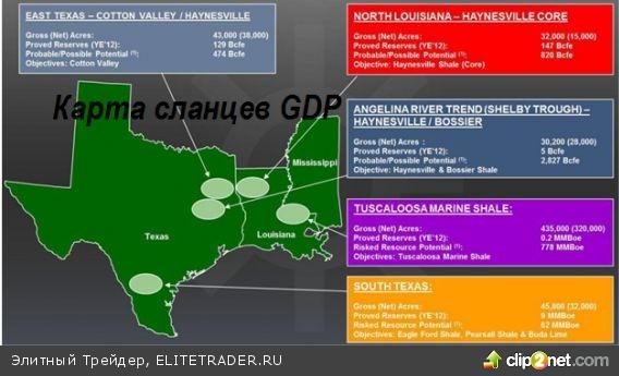 Акции Goodrich Petroleum (Nyse: GDP) могут вырасти на 56%