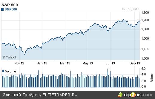 Позитивные прогнозы по индексу S&P 500 на 2014 год