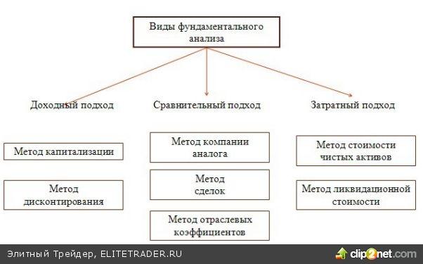 Система плюс голова восемь шагов