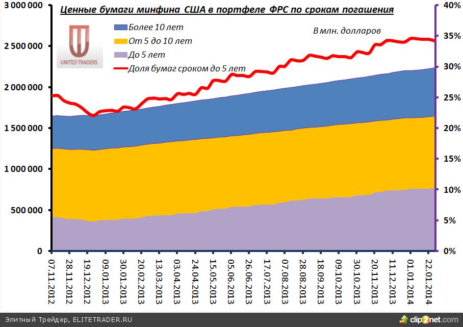 деньги в долг в московской обл