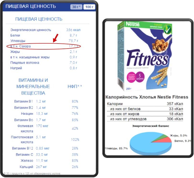 Здоровое питание для похудения меню на неделю недорогое