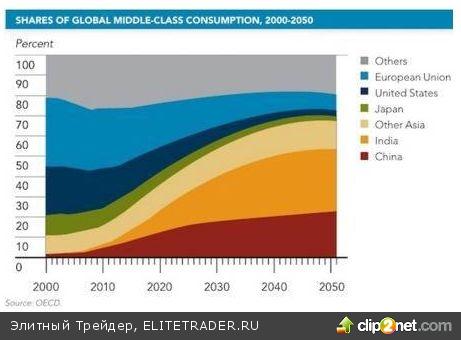 Год 2013-й, первые шаги в хаотичном «мире после»