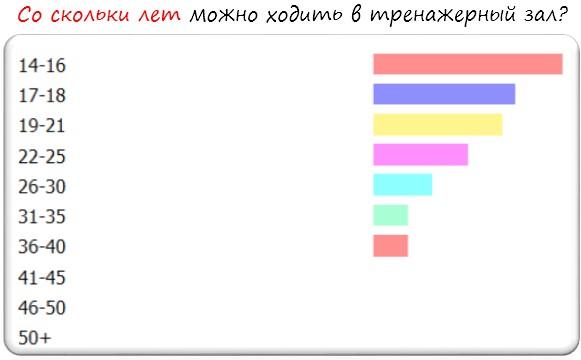 golie-krasivie-devushki-molodie