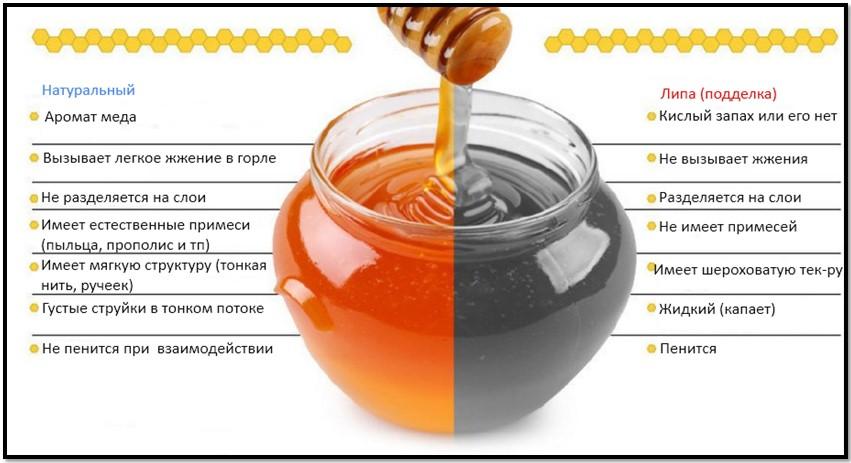 Как отличить натуральный мед в домашних условиях