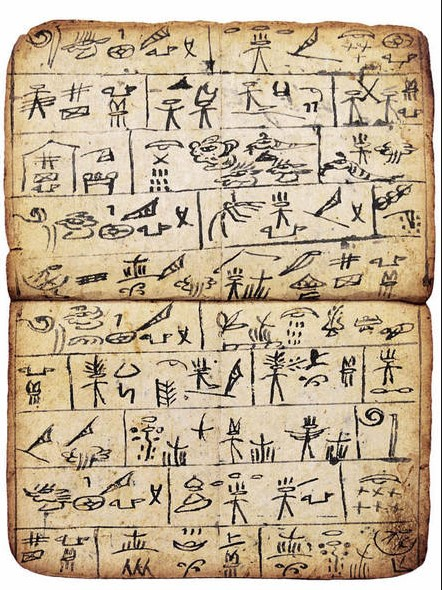 aztec writing system 1the aztec writing system is made up of symbols and signs, which are also known as hieroglyphics 2 there were three different types of hieroglyphics, pictograms, ideograms, and phonograms.