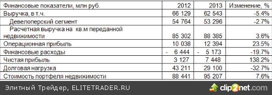 Досье на Путина в СПб Наркотики бандиты воровство и КГБ
