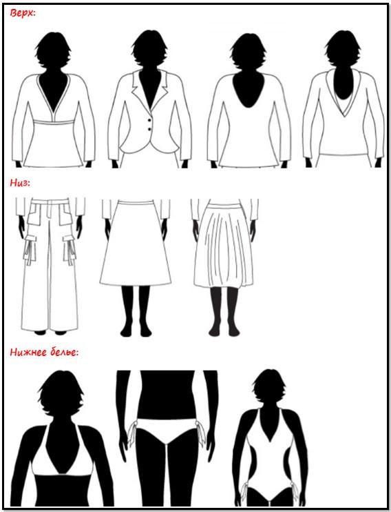гардероб для типа фигуры перевернутый треугольник