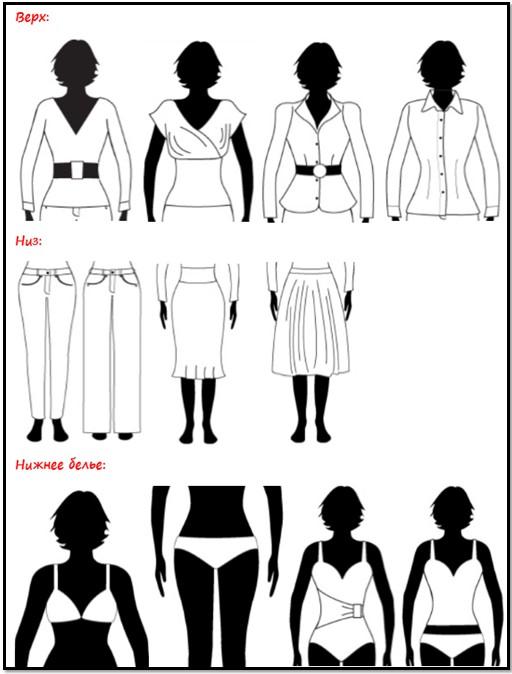 гардероб для типа фигуры песочные часы