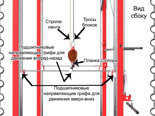 Тренажер С1, вид сбоку