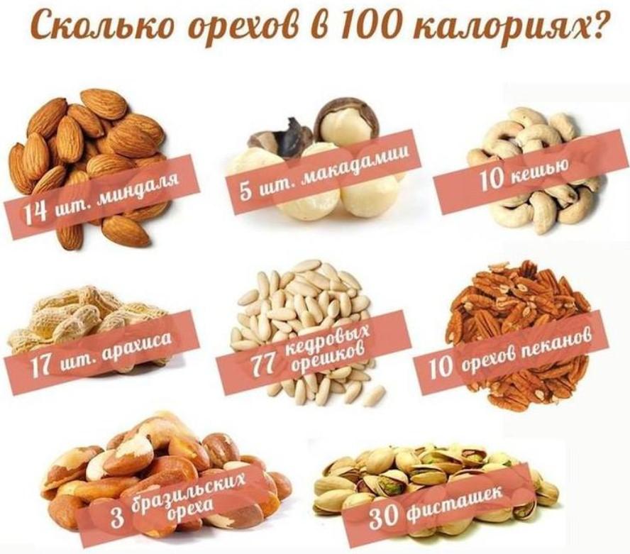 сколько орехов в 100 калориях