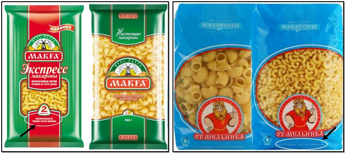 разные виды макарон, маркировка