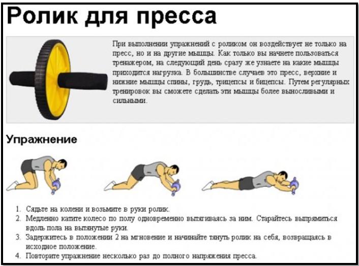 Упражнение с роликом для пресса