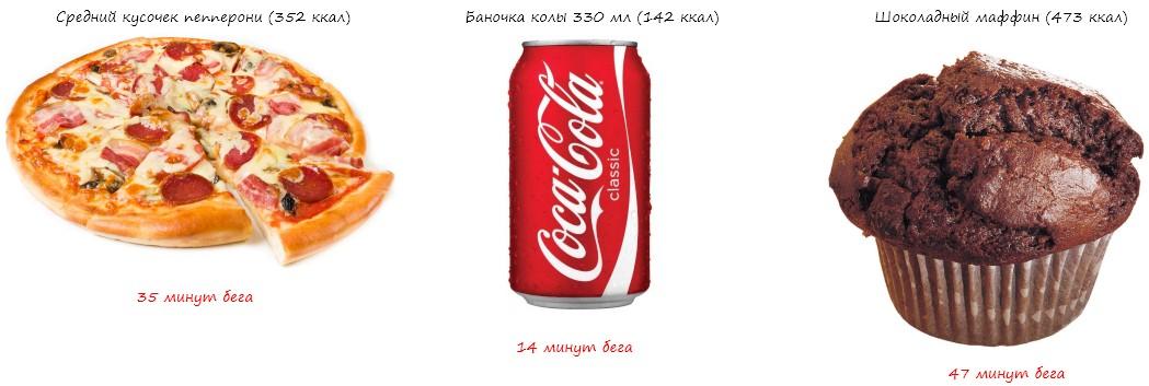 потребление сладкого и бег