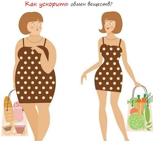 ускорение обмена веществ для похудения препараты