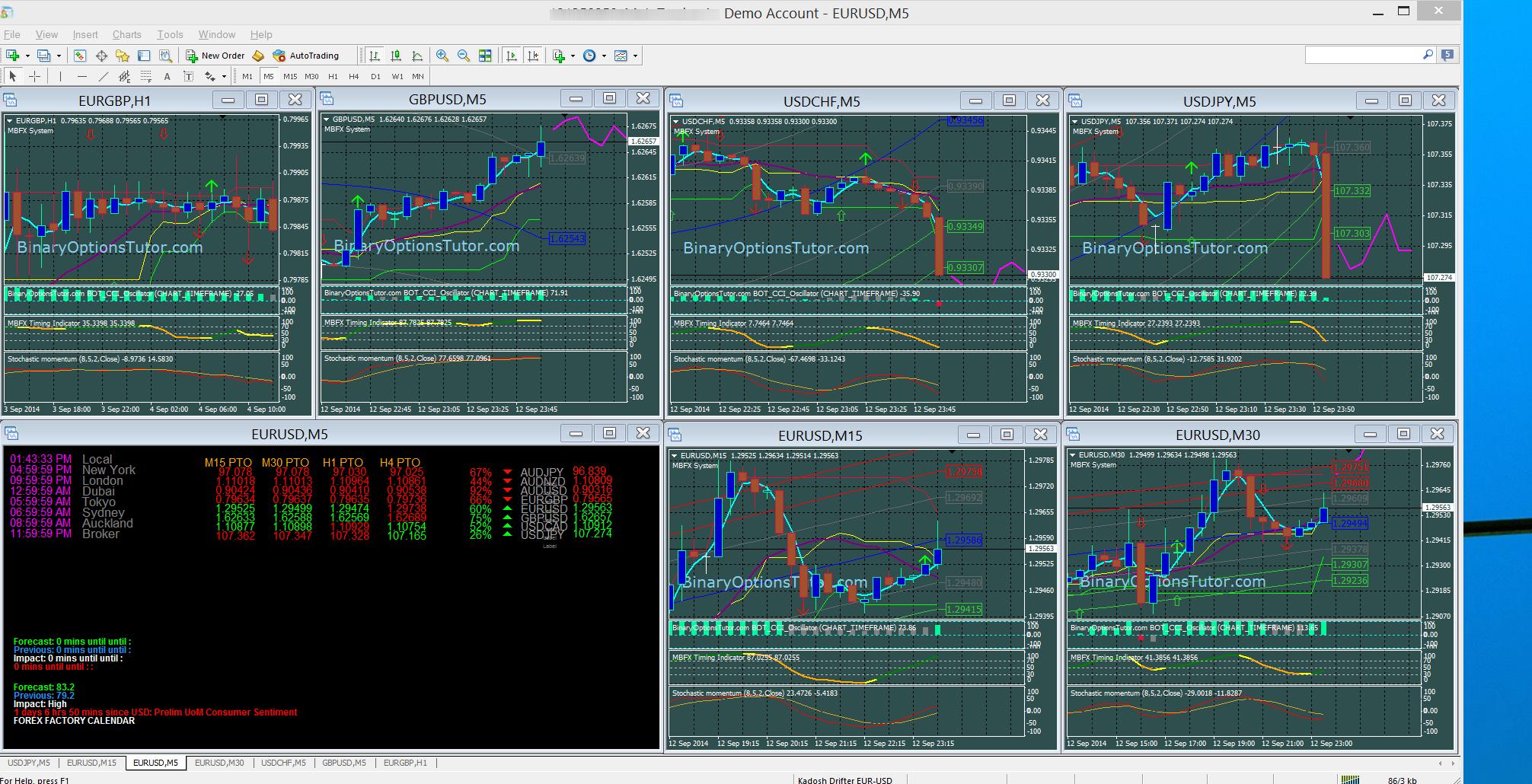 Option trading india example