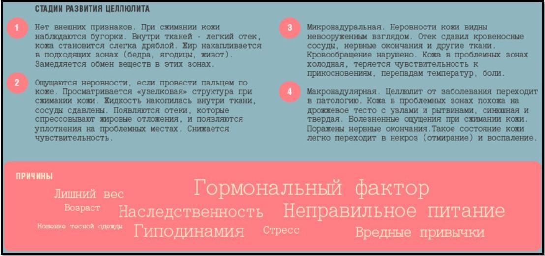 стадии развития и причины целлюлита