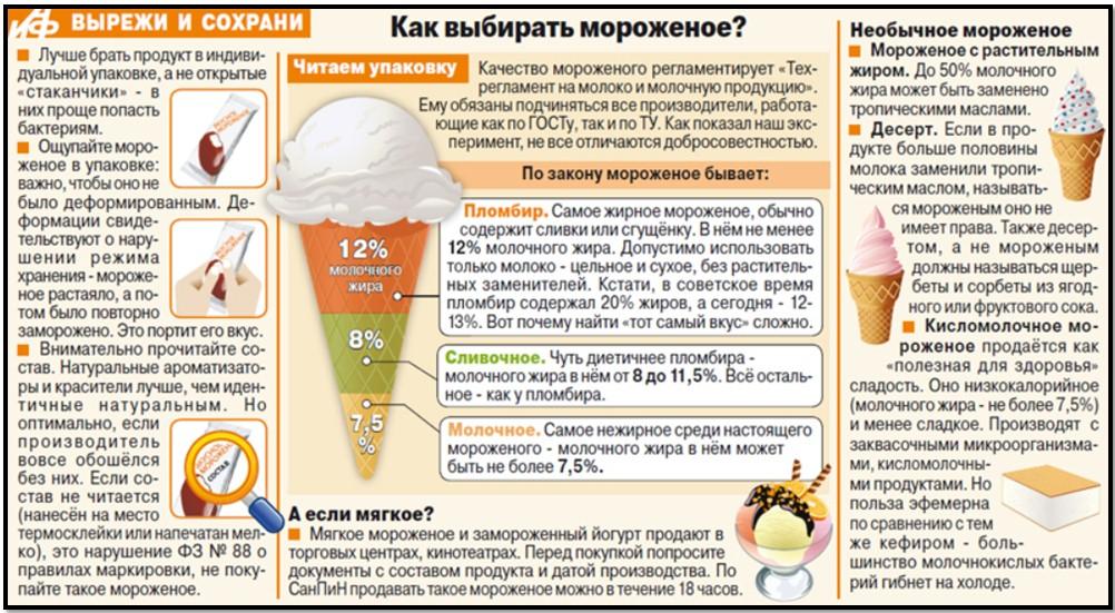 как выбрать мороженое