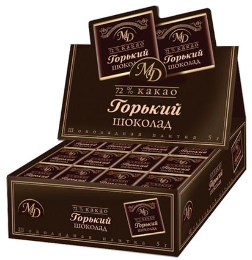 диета при целлюлите, темный шоколад