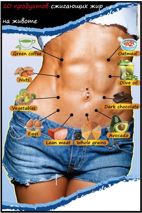 Сжигается ли жир когда потеешь