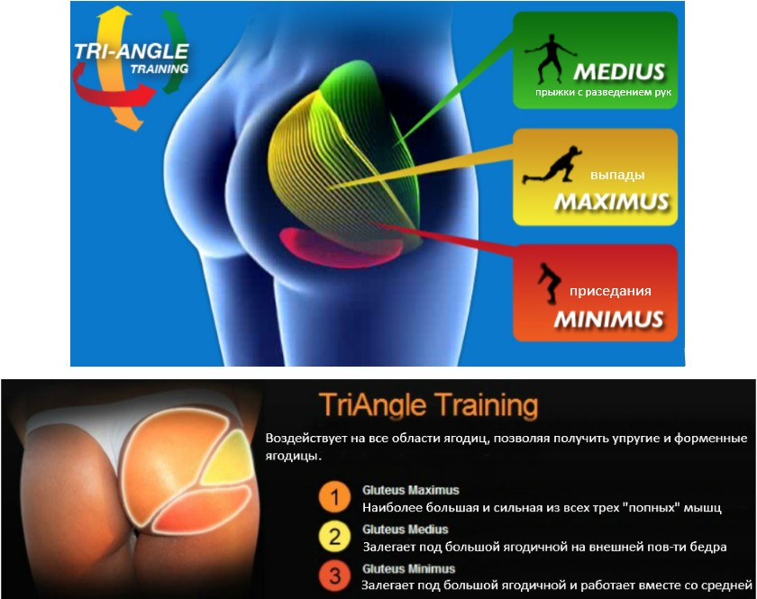 triangle training metod для ягодиц