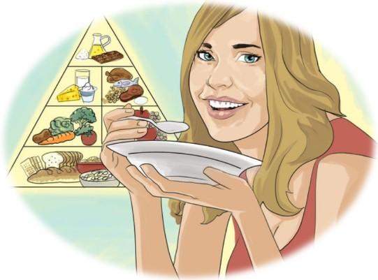 корректировка питания, 4