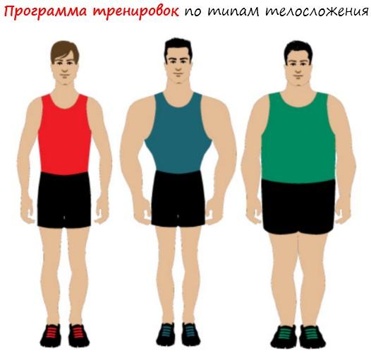 Как вы похудели при гв