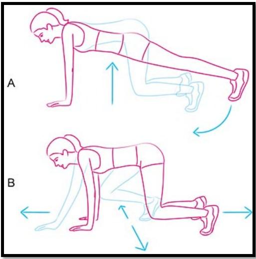 аэробные упражнения для сжигания жира женщины