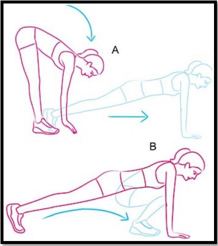 упражнения для ускорения обмена веществ, 1