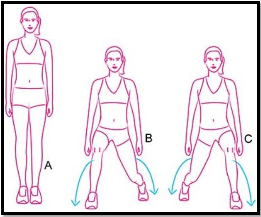 упражнения для ускорения обмена веществ, 2