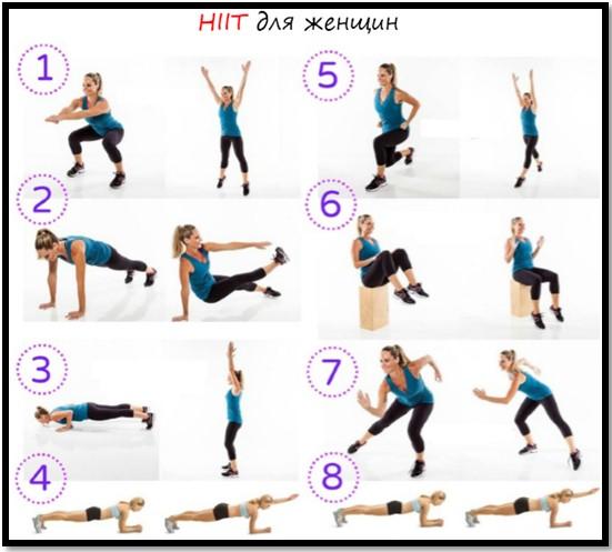 Упражнения для снижения веса для женщин