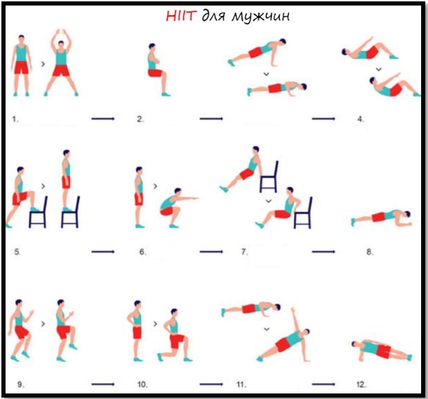 Утренние упражнения для мужчин в домашних условиях 265
